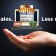 More Sales. Less eCommerce Returns